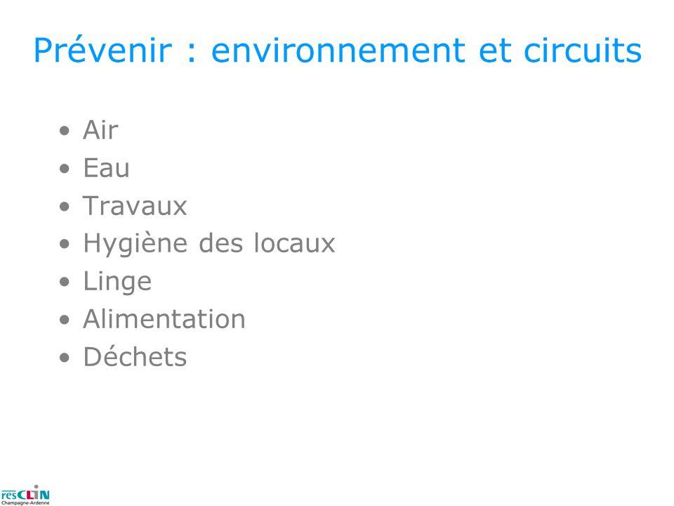 Air Eau Travaux Hygiène des locaux Linge Alimentation Déchets Prévenir : environnement et circuits