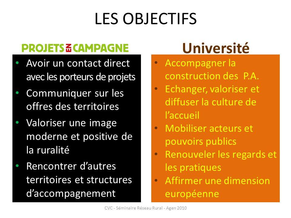 LES PERSPECTIVES CVC - Séminaire Réseau Rural - Agen 2010 Université Repositionnement de la manifestation à létude : Présence sur dautres salons .
