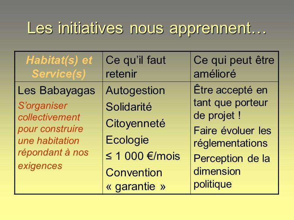 Les initiatives nous apprennent… Habitat(s) et Service(s) Ce quil faut retenir Ce qui peut être amélioré Les Babayagas Sorganiser collectivement pour