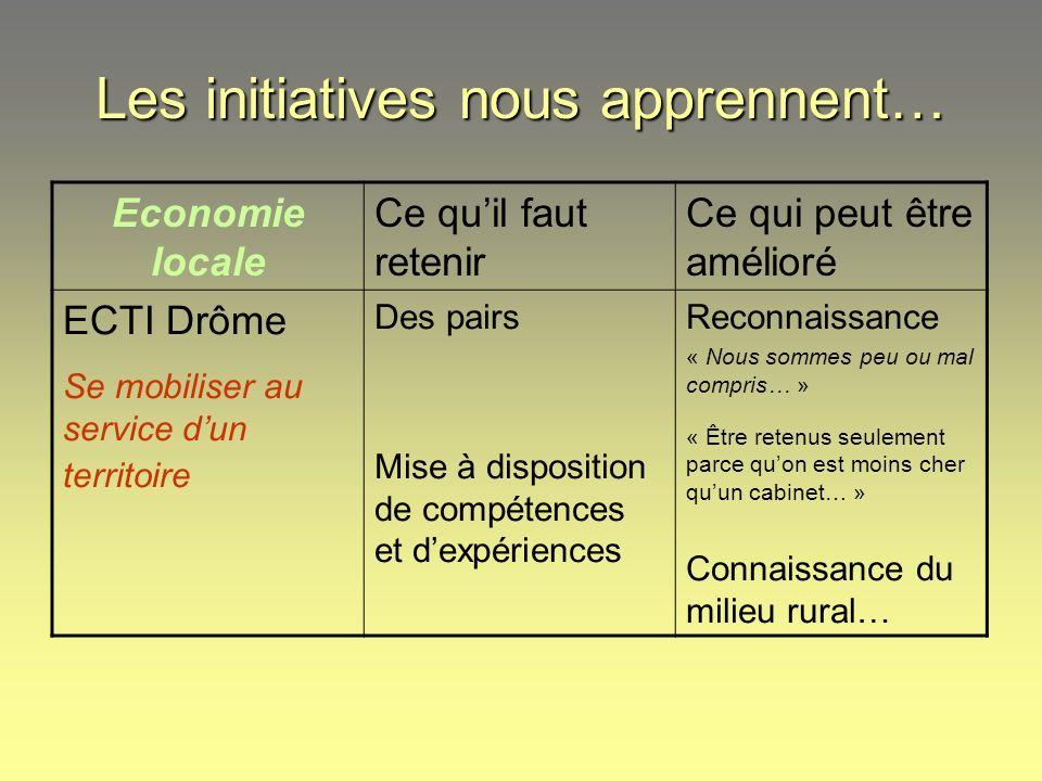Les initiatives nous apprennent… Economie locale Ce quil faut retenir Ce qui peut être amélioré ECTI Drôme Se mobiliser au service dun territoire Des