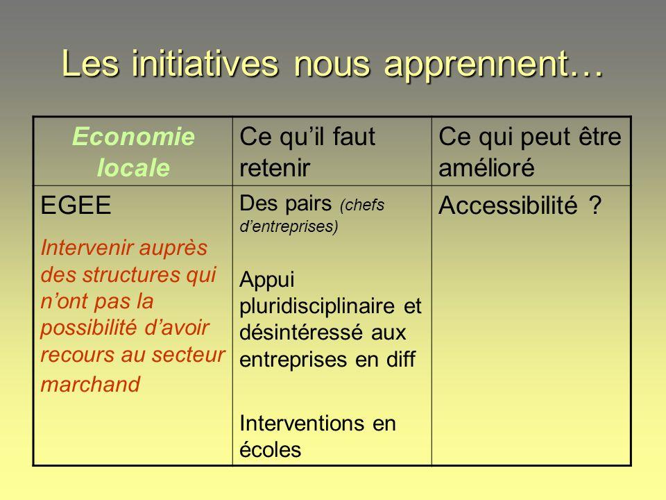 Les initiatives nous apprennent… Economie locale Ce quil faut retenir Ce qui peut être amélioré EGEE Intervenir auprès des structures qui nont pas la