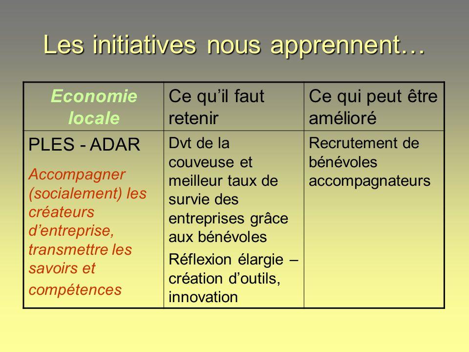 Les initiatives nous apprennent… Economie locale Ce quil faut retenir Ce qui peut être amélioré PLES - ADAR Accompagner (socialement) les créateurs de