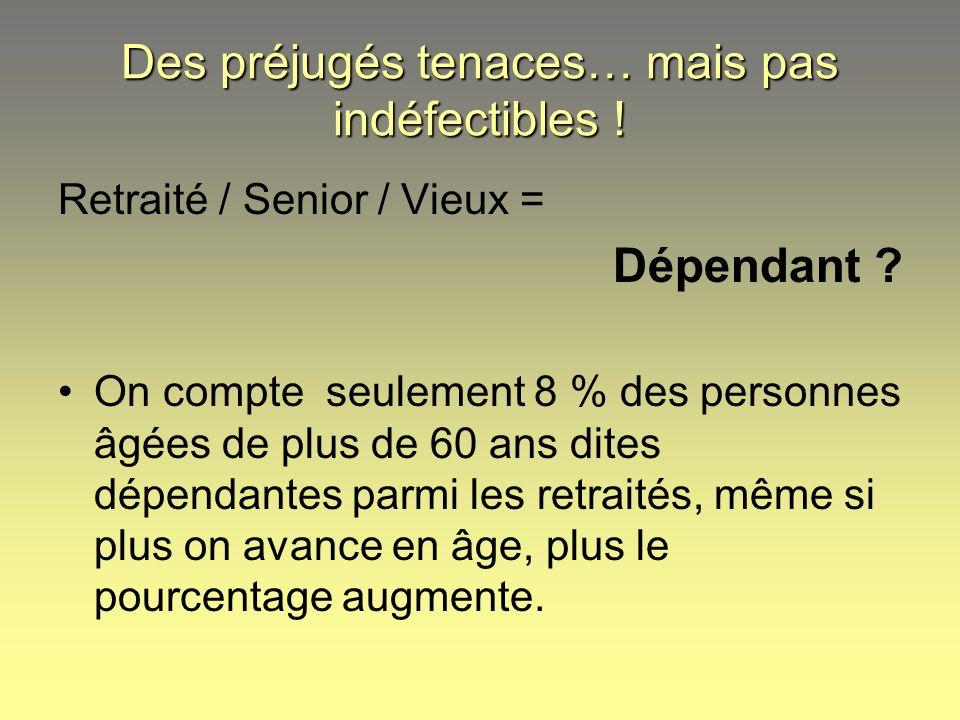 Autonomie / Indépendance = … .