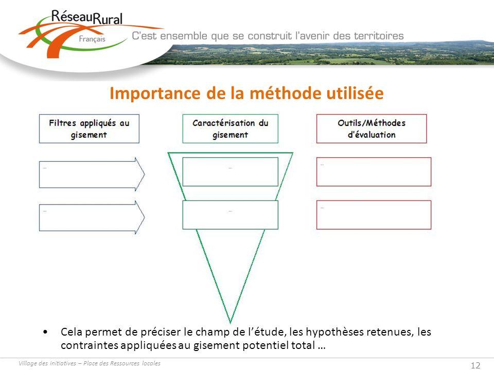 Village des initiatives – Place des Ressources locales 12 Importance de la méthode utilisée Cela permet de préciser le champ de létude, les hypothèses