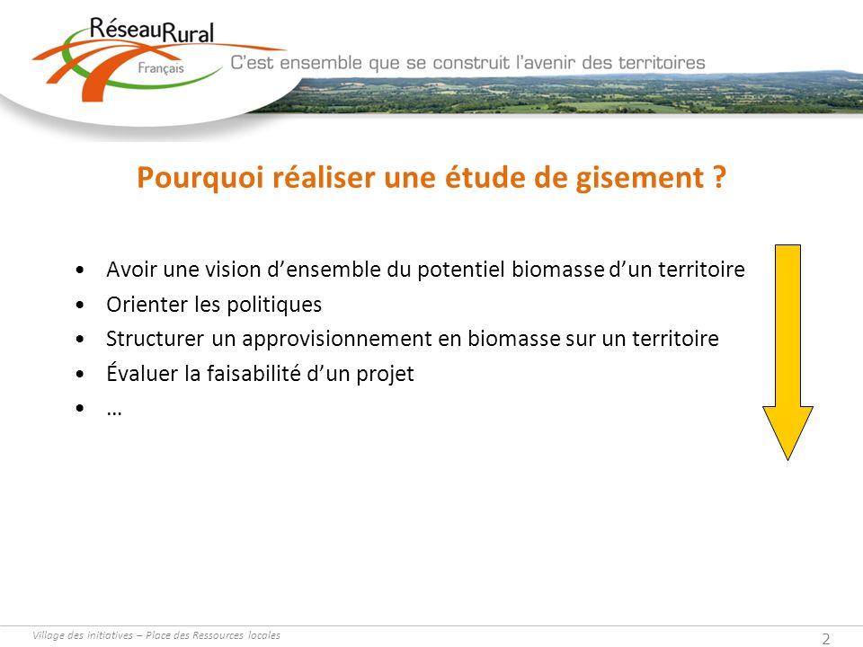 Village des initiatives – Place des Ressources locales 2 Pourquoi réaliser une étude de gisement ? Avoir une vision densemble du potentiel biomasse du
