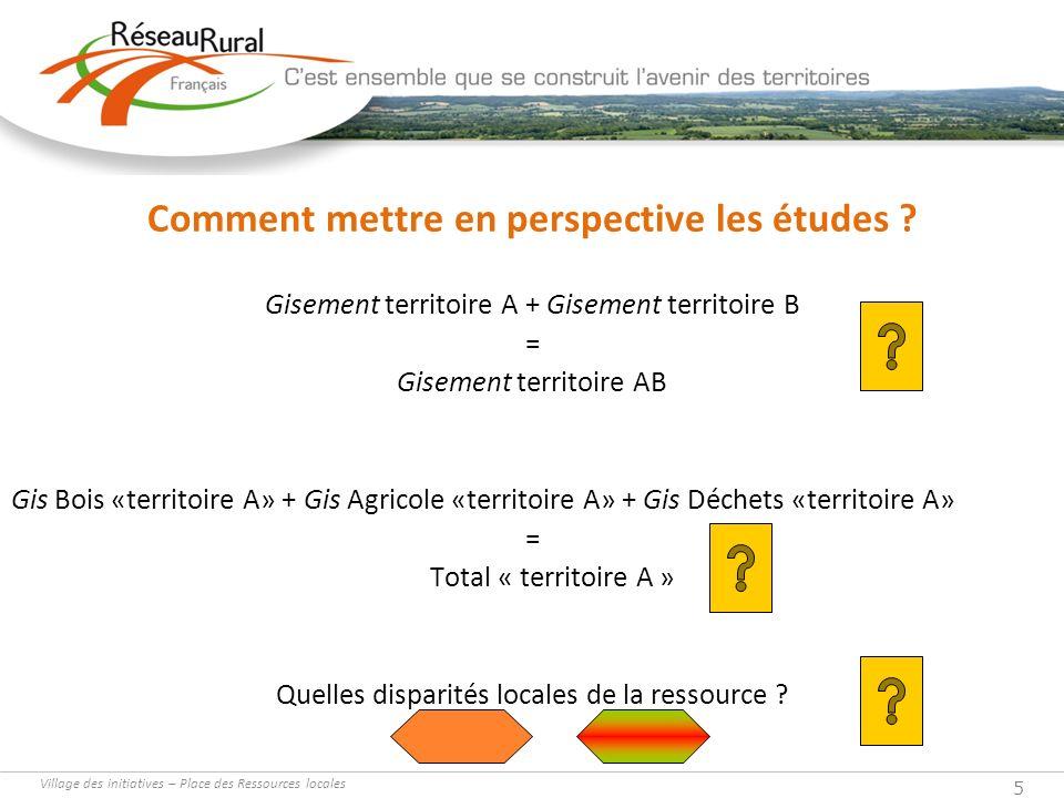 Village des initiatives – Place des Ressources locales 5 Comment mettre en perspective les études ? Gisement territoire A + Gisement territoire B = Gi