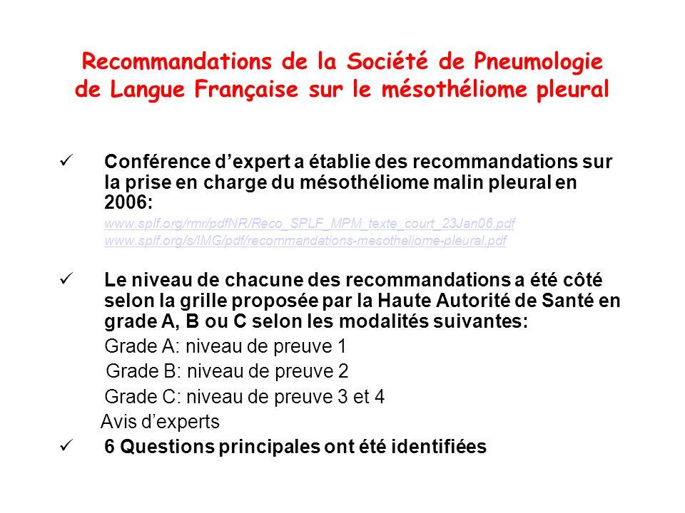 Recommandations de la Société de Pneumologie de Langue Française sur le mésothéliome pleural Conférence dexpert a établie des recommandations sur la p