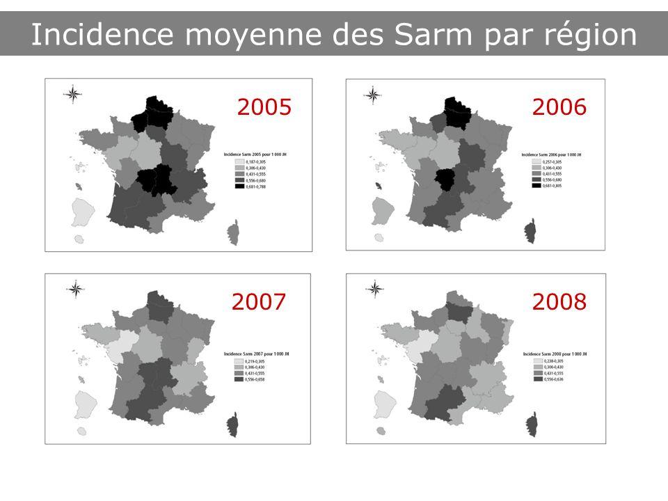 20052006 20072008 Incidence moyenne des Sarm par région