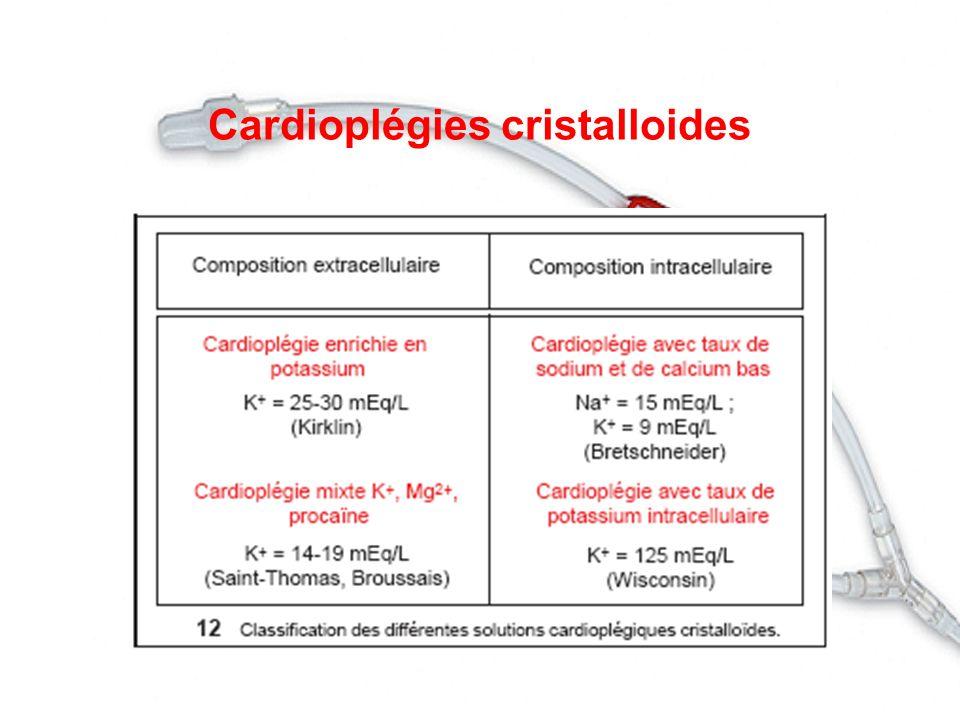 Cardioplégies cristalloides