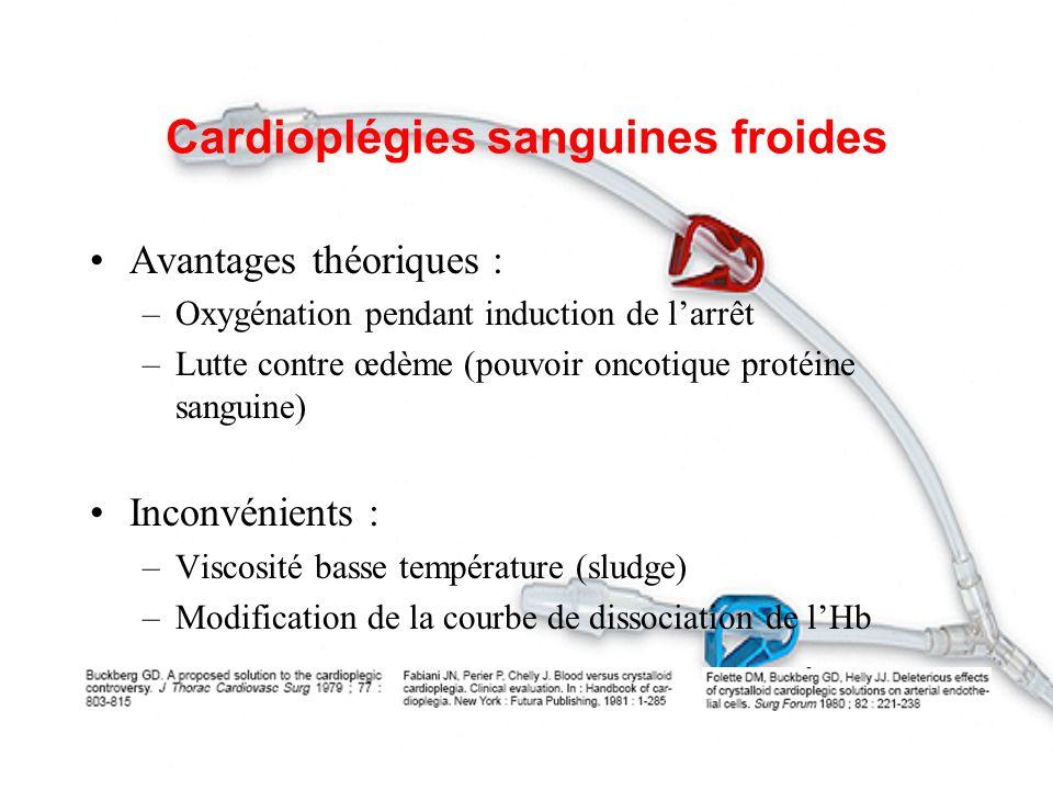 Cardioplégies sanguines froides Avantages théoriques : –Oxygénation pendant induction de larrêt –Lutte contre œdème (pouvoir oncotique protéine sangui