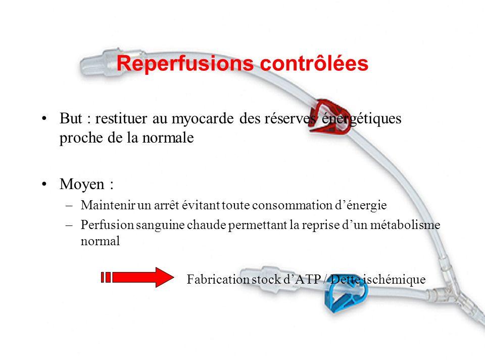 Reperfusions contrôlées But : restituer au myocarde des réserves énergétiques proche de la normale Moyen : –Maintenir un arrêt évitant toute consommat