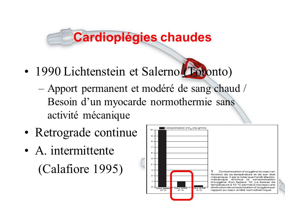 Cardioplégies chaudes 1990 Lichtenstein et Salerno (Toronto) –Apport permanent et modéré de sang chaud / Besoin dun myocarde normothermie sans activit