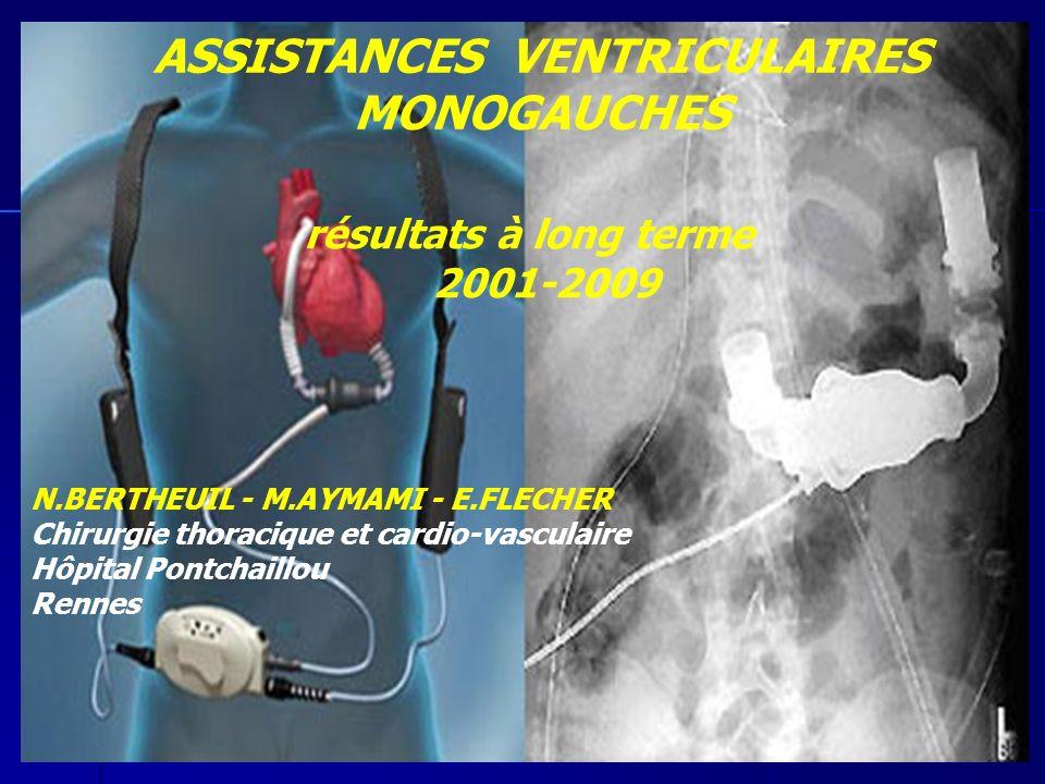 ASSISTANCES VENTRICULAIRES MONOGAUCHES résultats à long terme 2001-2009 N.BERTHEUIL - M.AYMAMI - E.FLECHER Chirurgie thoracique et cardio-vasculaire Hôpital Pontchaillou Rennes