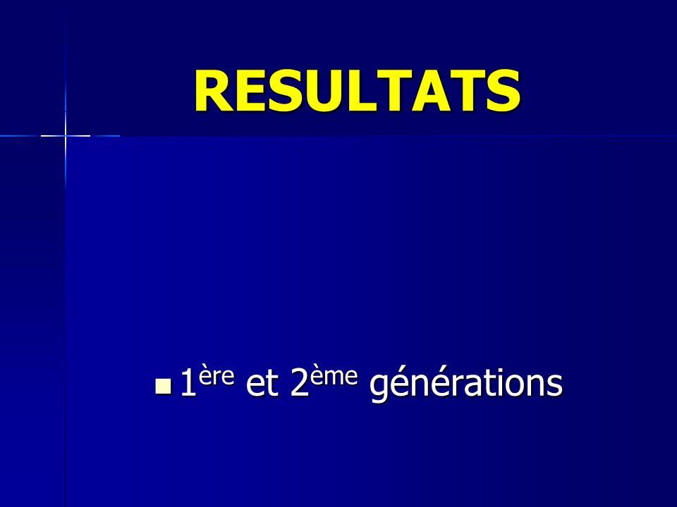 RESULTATS 1 ère et 2 ème générations 1 ère et 2 ème générations
