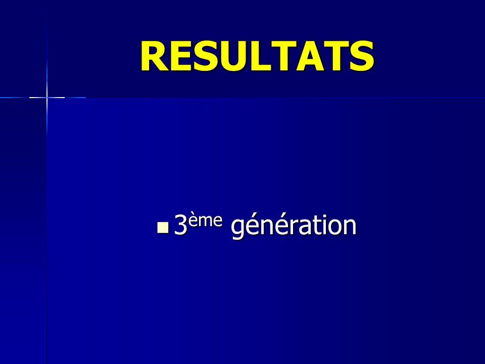 RESULTATS 3 ème génération 3 ème génération