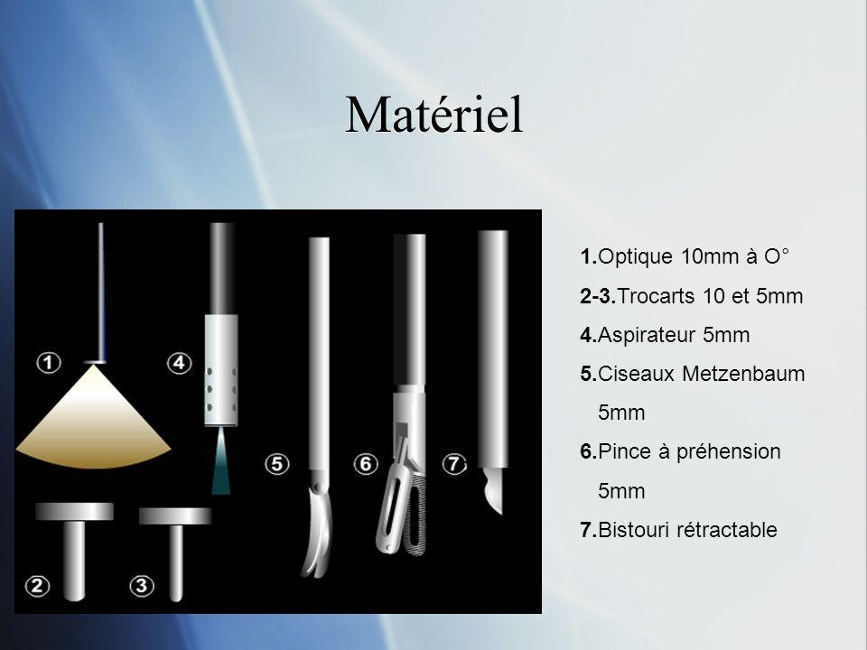 Matériel 1.Optique 10mm à O° 2-3.Trocarts 10 et 5mm 4.Aspirateur 5mm 5.Ciseaux Metzenbaum 5mm 6.Pince à préhension 5mm 7.Bistouri rétractable