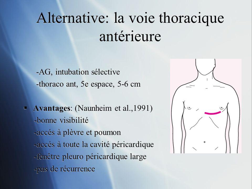 -AG, intubation sélective -thoraco ant, 5e espace, 5-6 cm Avantages: (Naunheim et al.,1991) -bonne visibilité -accés à plèvre et poumon -accés à toute la cavité péricardique -fenêtre pleuro péricardique large -pas de récurrence -AG, intubation sélective -thoraco ant, 5e espace, 5-6 cm Avantages: (Naunheim et al.,1991) -bonne visibilité -accés à plèvre et poumon -accés à toute la cavité péricardique -fenêtre pleuro péricardique large -pas de récurrence Alternative: la voie thoracique antérieure
