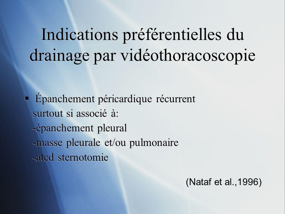 Indications préférentielles du drainage par vidéothoracoscopie Épanchement péricardique récurrent surtout si associé à: -épanchement pleural -masse pleurale et/ou pulmonaire -atcd sternotomie Épanchement péricardique récurrent surtout si associé à: -épanchement pleural -masse pleurale et/ou pulmonaire -atcd sternotomie (Nataf et al.,1996)