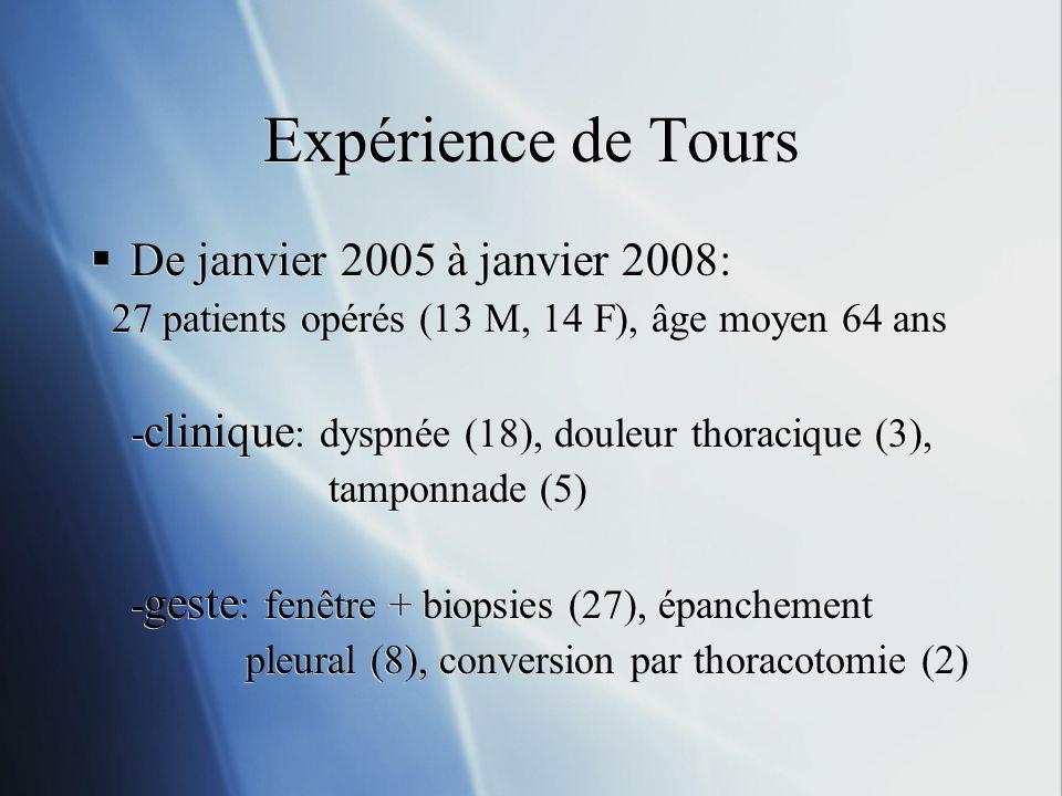 Expérience de Tours De janvier 2005 à janvier 2008: 27 patients opérés (13 M, 14 F), âge moyen 64 ans - clinique : dyspnée (18), douleur thoracique (3), tamponnade (5) - geste : fenêtre + biopsies (27), épanchement pleural (8), conversion par thoracotomie (2) De janvier 2005 à janvier 2008: 27 patients opérés (13 M, 14 F), âge moyen 64 ans - clinique : dyspnée (18), douleur thoracique (3), tamponnade (5) - geste : fenêtre + biopsies (27), épanchement pleural (8), conversion par thoracotomie (2)