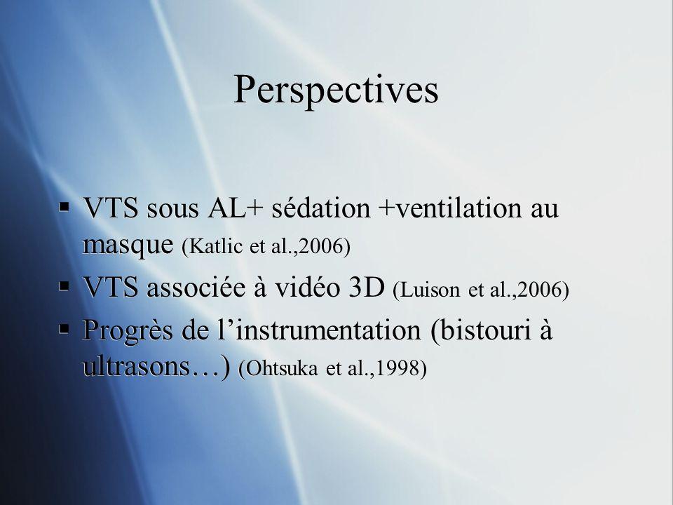 Perspectives VTS sous AL+ sédation +ventilation au masque (Katlic et al.,2006) VTS associée à vidéo 3D (Luison et al.,2006) Progrès de linstrumentation (bistouri à ultrasons…) (Ohtsuka et al.,1998) VTS sous AL+ sédation +ventilation au masque (Katlic et al.,2006) VTS associée à vidéo 3D (Luison et al.,2006) Progrès de linstrumentation (bistouri à ultrasons…) (Ohtsuka et al.,1998)