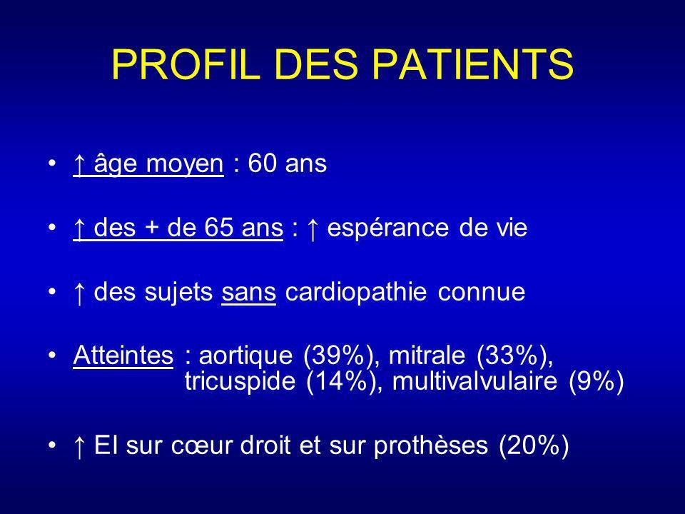 PROFIL MICROBIOLOGIQUE EI à streptocoques : 57 à 63% des EI des streptocoques buccaux = streptocoque viridans (27%) des streptocoques digestifs et urinaires = entérocoques Staphylocoques : 17 à 30% iatrogène (KT, prothèses), toxicomanie Autres : BGN (iatrogène), pseudomonas aeruginosa, Hc – (HACEK, intracellulaires, fungique)