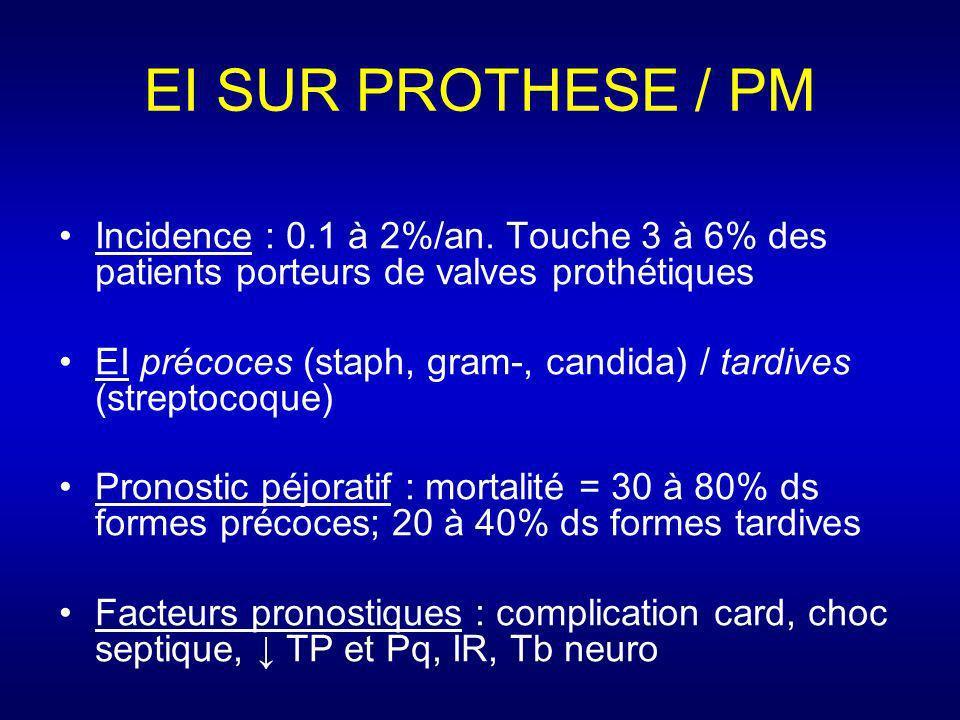 EI SUR PROTHESE / PM Incidence : 0.1 à 2%/an. Touche 3 à 6% des patients porteurs de valves prothétiques EI précoces (staph, gram-, candida) / tardive