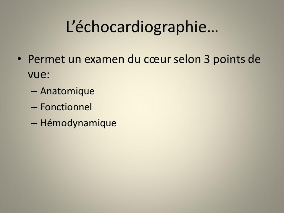 Léchocardiographie… Permet un examen du cœur selon 3 points de vue: – Anatomique – Fonctionnel – Hémodynamique