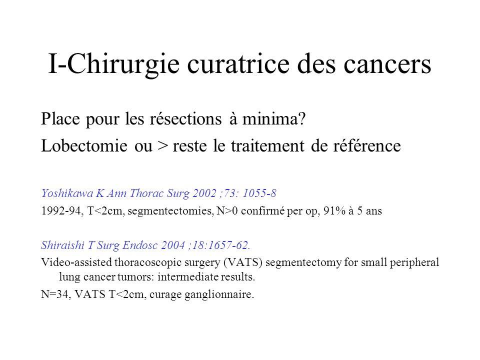 I-Chirurgie curatrice des cancers Place pour les résections à minima.