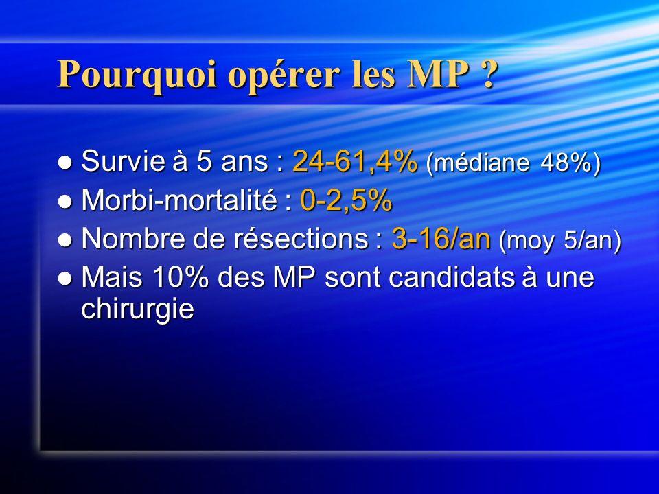 Pourquoi opérer les MP .