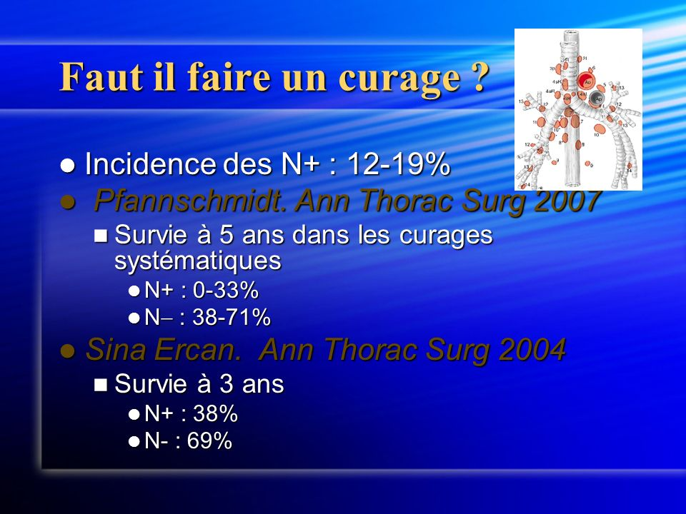 Faut il faire un curage ? Incidence des N+ : 12-19% Incidence des N+ : 12-19% Pfannschmidt. Ann Thorac Surg 2007 Pfannschmidt. Ann Thorac Surg 2007 Su