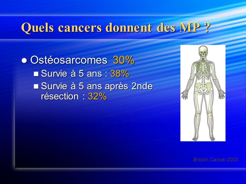 Ostéosarcomes 30% Ostéosarcomes 30% Survie à 5 ans : 38% Survie à 5 ans : 38% Survie à 5 ans après 2nde résection : 32% Survie à 5 ans après 2nde résection : 32% Quels cancers donnent des MP .