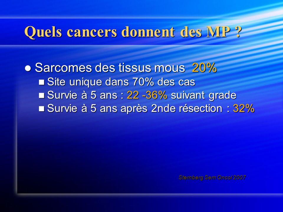 Sarcomes des tissus mous 20% Sarcomes des tissus mous 20% Site unique dans 70% des cas Site unique dans 70% des cas Survie à 5 ans : 22 -36% suivant grade Survie à 5 ans : 22 -36% suivant grade Survie à 5 ans après 2nde résection : 32% Survie à 5 ans après 2nde résection : 32% Sternberg Sem Oncol 2007 Sternberg Sem Oncol 2007 Quels cancers donnent des MP ?