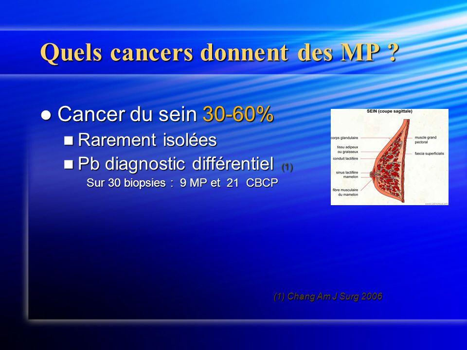 Cancer du sein 30-60% Cancer du sein 30-60% Rarement isolées Rarement isolées Pb diagnostic différentiel (1) Pb diagnostic différentiel (1) Sur 30 biopsies : 9 MP et 21 CBCP (1) Chang Am J Surg 2006 Quels cancers donnent des MP ?