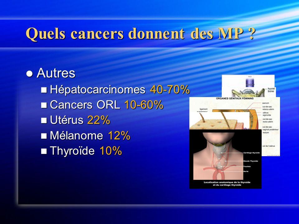 Autres Autres Hépatocarcinomes 40-70% Hépatocarcinomes 40-70% Cancers ORL 10-60% Cancers ORL 10-60% Utérus 22% Utérus 22% Mélanome 12% Mélanome 12% Thyroïde 10% Thyroïde 10% Quels cancers donnent des MP ?