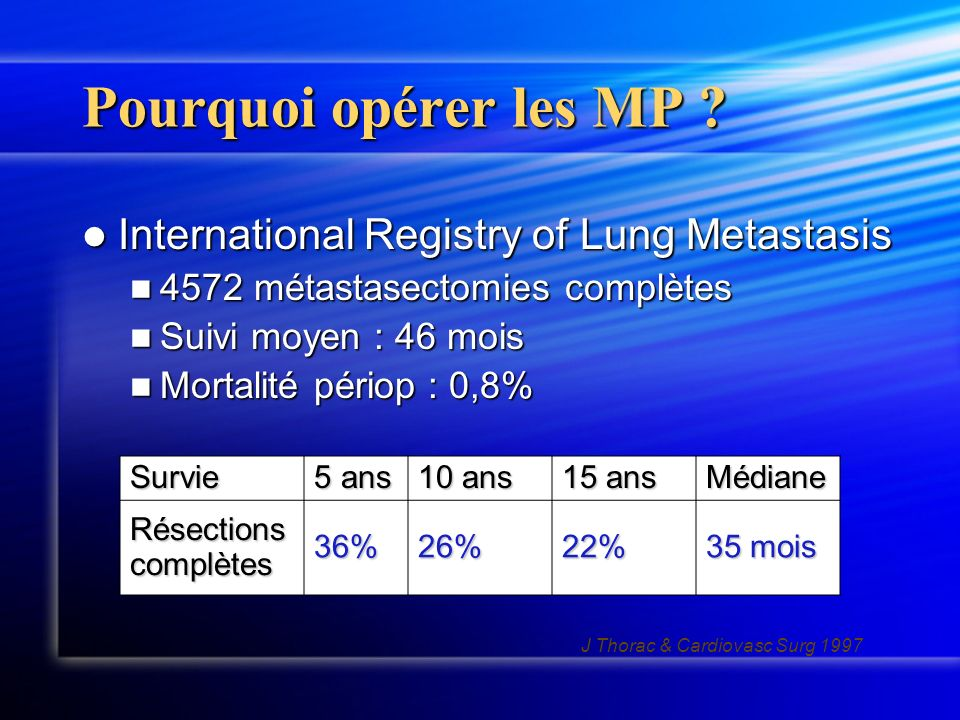Pourquoi opérer les MP ? International Registry of Lung Metastasis International Registry of Lung Metastasis 4572 métastasectomies complètes 4572 méta
