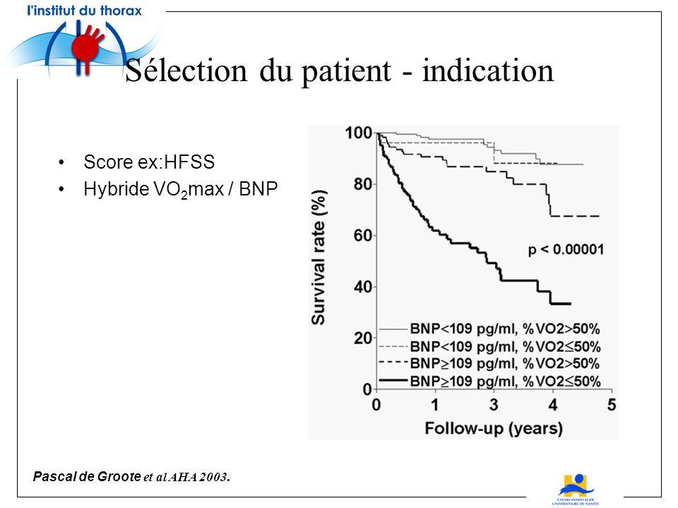 Autres critères –Fraction déjection –Marqueurs biologiques Sélection du patient - indication