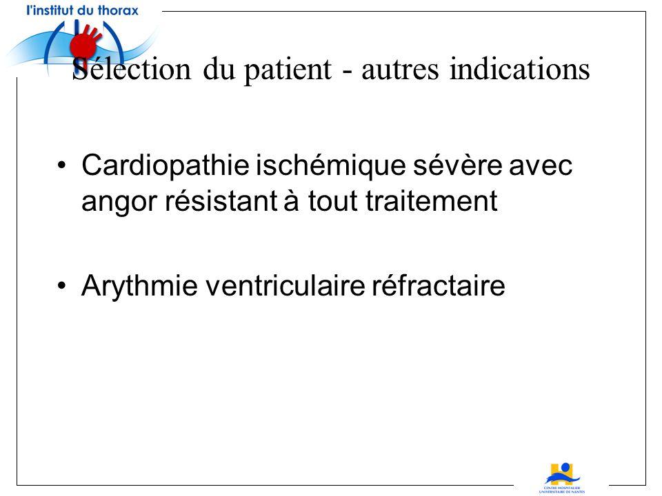 Score ex:HFSS Hybride VO 2 max / BNP Sélection du patient - indication Pascal de Groote et al AHA 2003.