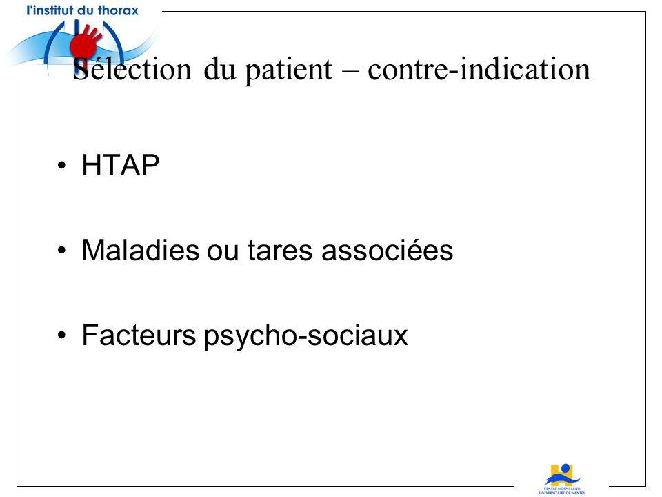 Age limite du patient Dépendant des équipes 60 ans 65 ans 70 ans (20 patients inscrits sur liste en 2008 ABM) Sélection du patient - indication
