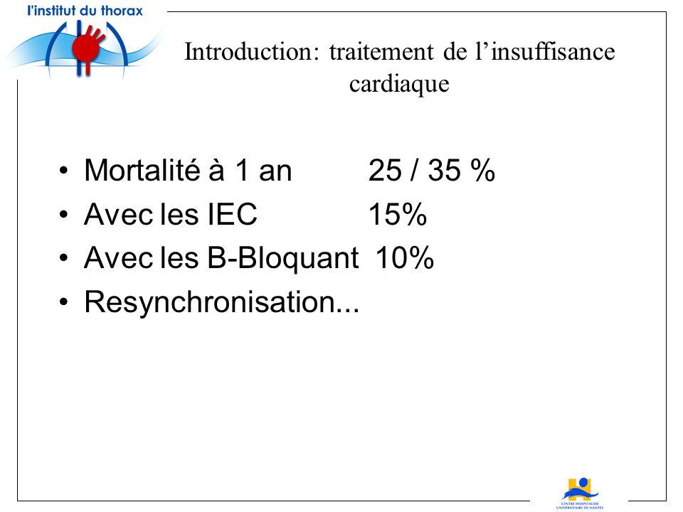 Mortalité à 1 an 25 / 35 % Avec les IEC 15% Avec les B-Bloquant 10% Resynchronisation...