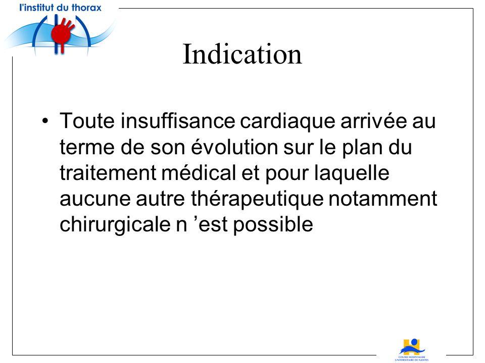 Toute insuffisance cardiaque arrivée au terme de son évolution sur le plan du traitement médical et pour laquelle aucune autre thérapeutique notamment chirurgicale n est possible Indication