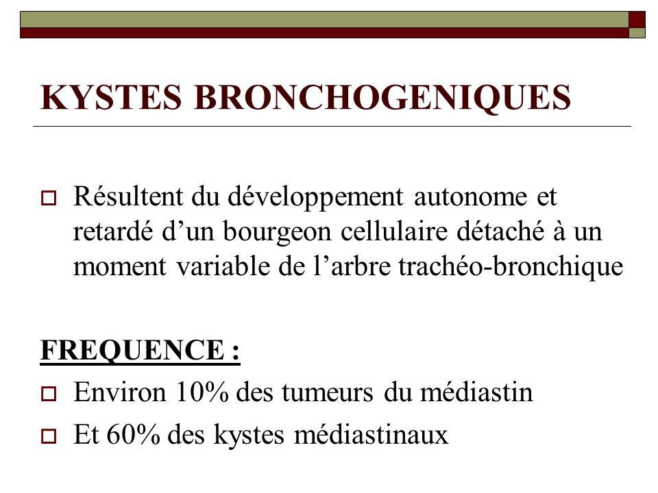 KYSTES BRONCHOGENIQUES Résultent du développement autonome et retardé dun bourgeon cellulaire détaché à un moment variable de larbre trachéo-bronchiqu
