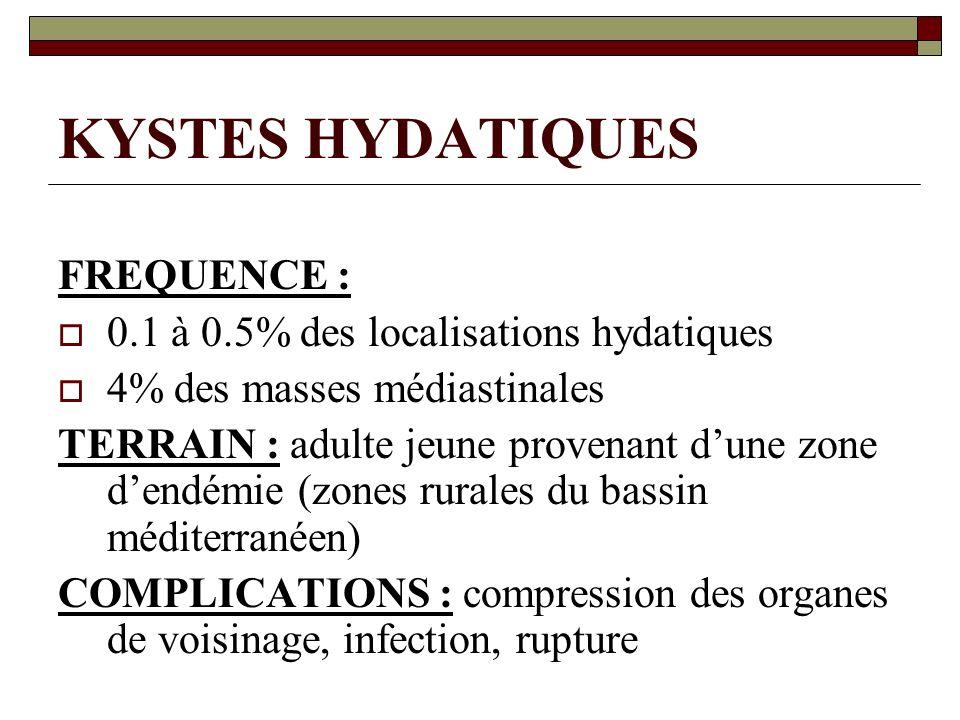 KYSTES HYDATIQUES FREQUENCE : 0.1 à 0.5% des localisations hydatiques 4% des masses médiastinales TERRAIN : adulte jeune provenant dune zone dendémie
