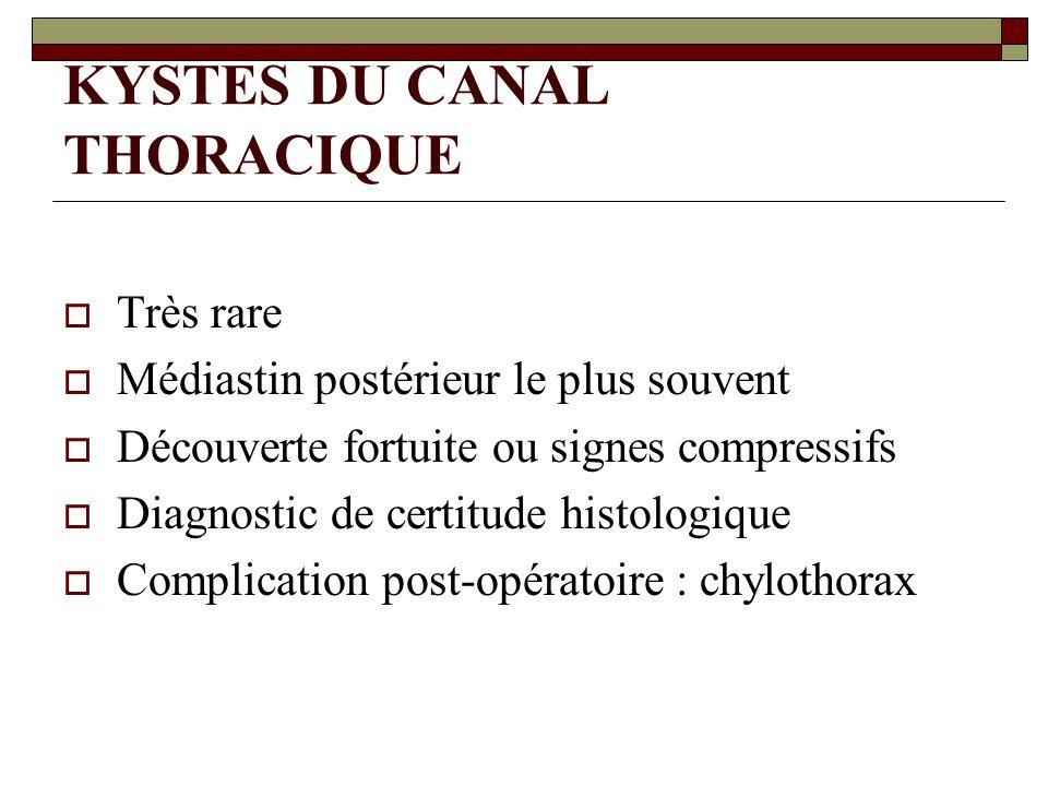 KYSTES DU CANAL THORACIQUE Très rare Médiastin postérieur le plus souvent Découverte fortuite ou signes compressifs Diagnostic de certitude histologiq