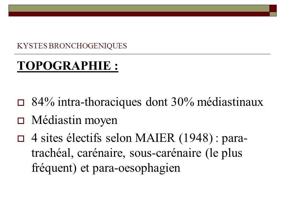 KYSTES BRONCHOGENIQUES TOPOGRAPHIE : 84% intra-thoraciques dont 30% médiastinaux Médiastin moyen 4 sites électifs selon MAIER (1948) : para- trachéal,