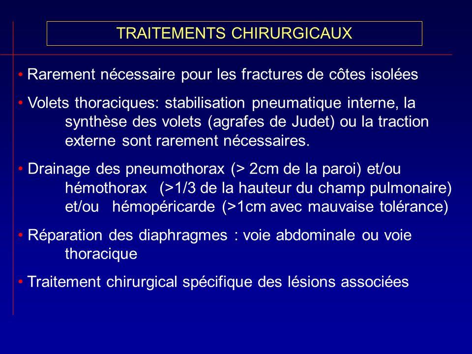 TRAITEMENTS CHIRURGICAUX Rarement nécessaire pour les fractures de côtes isolées Volets thoraciques: stabilisation pneumatique interne, la synthèse de