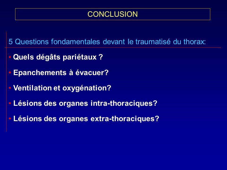 CONCLUSION 5 Questions fondamentales devant le traumatisé du thorax: Quels dégâts pariétaux ? Epanchements à évacuer? Ventilation et oxygénation? Lési