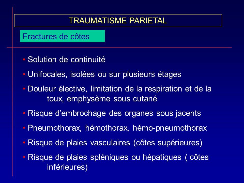 TRAUMATISME PARIETAL Fractures de côtes Solution de continuité Unifocales, isolées ou sur plusieurs étages Douleur élective, limitation de la respirat