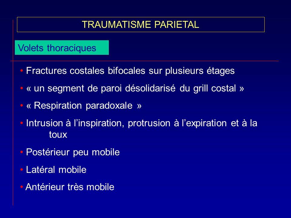 TRAUMATISME PARIETAL Volets thoraciques Fractures costales bifocales sur plusieurs étages « un segment de paroi désolidarisé du grill costal » « Respi