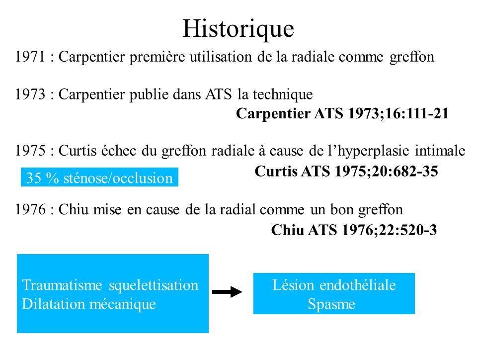 Historique 1971 : Carpentier première utilisation de la radiale comme greffon 1973 : Carpentier publie dans ATS la technique Carpentier ATS 1973;16:11