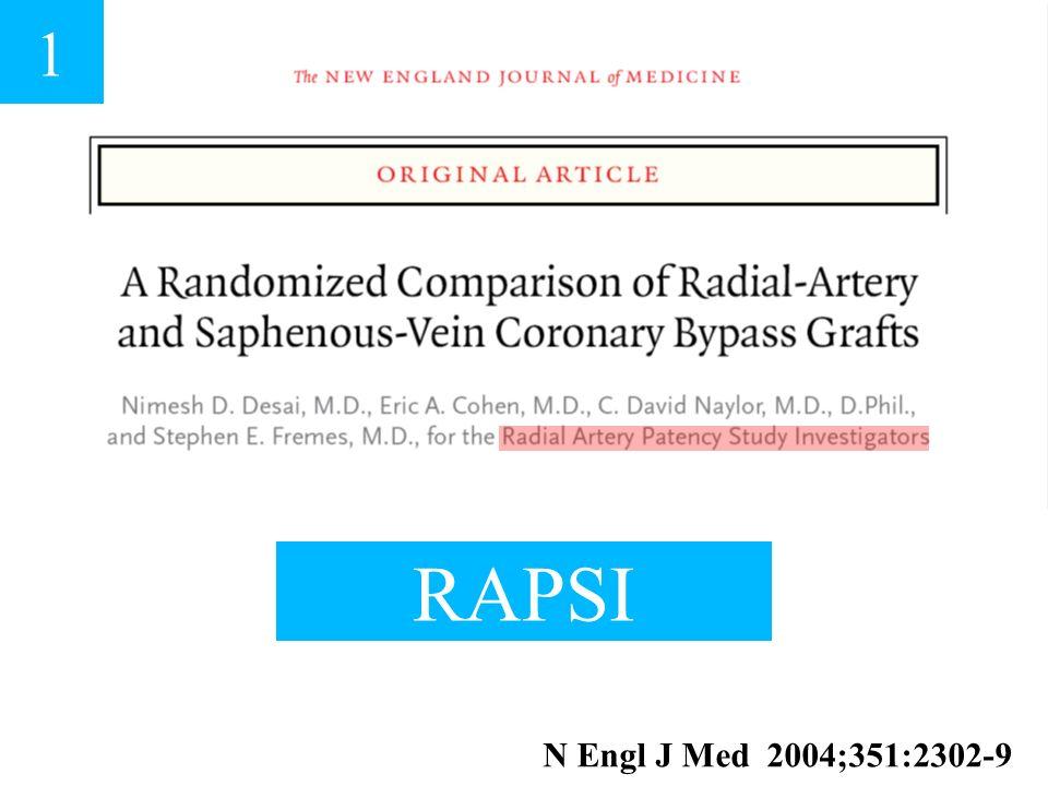 N Engl J Med 2004;351:2302-9 1 RAPSI
